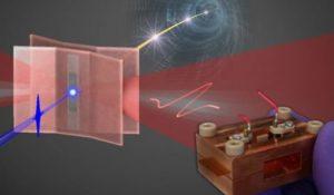 Разработано мини-устройство для сверхкоротких рентгеновских импульсов