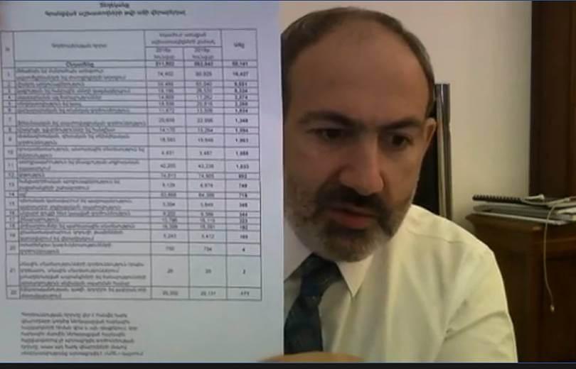 Премьер-министр Армении о создании 50 тысяч рабочих мест