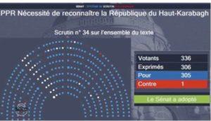 Французский сенатор: Армения в очередной раз стала жертвой цинизма соседей