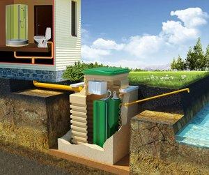 Септик для дачи: значит обеспечить комфортное пользование водными ресурсами и туалетом