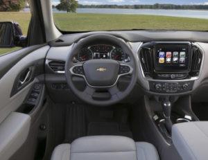 Технические характеристики Chevrolet Traverse