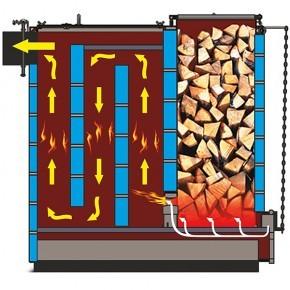 Как правильно выбрать мощность котла Холмова для отопления дома