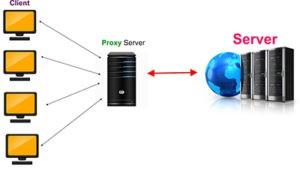 Причины роста популярности прокси-серверов